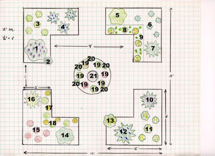 create a beautiful herb garden with this flexible design plan - Garden Design Basics
