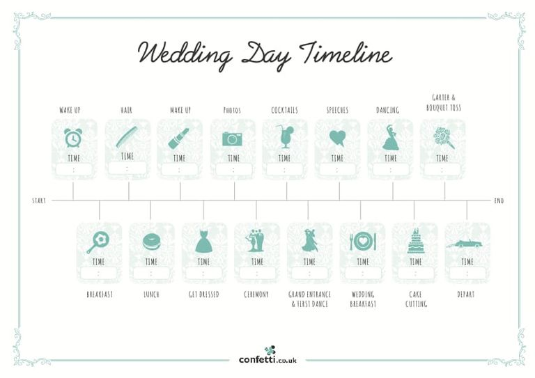 Free wedding itinerary templates and timelines for Wedding day schedule of events template