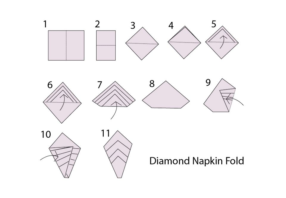 paper napkin folding Napkin folding is a type of decorative folding done with a napkin it can be done as art or as a hobby napkin folding is most commonly encountered as a tabl.