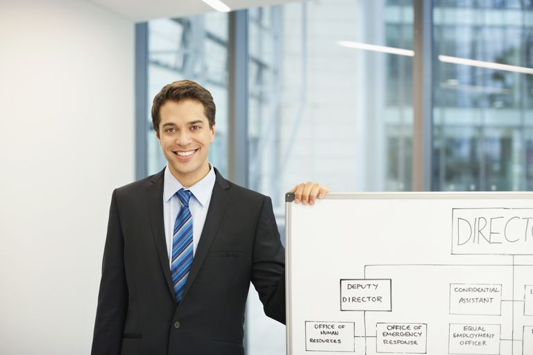 Man with an organization chart showing HR reporting to the CEO