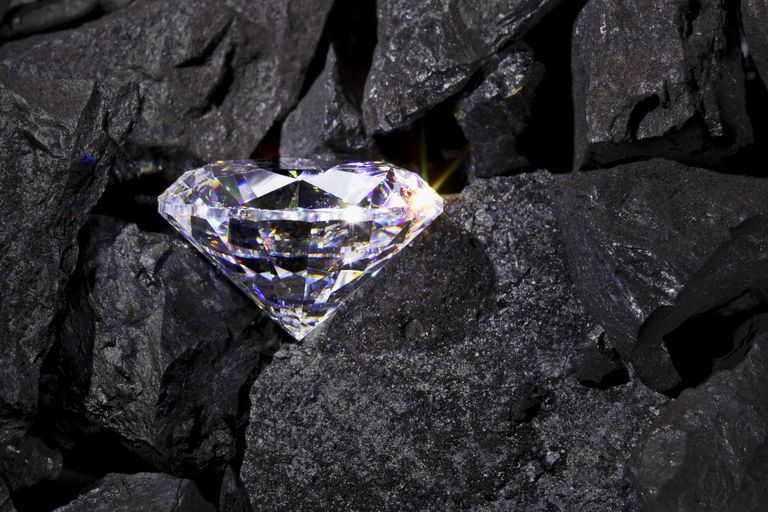 I got Diamond in the Rough. Carbon Facts Quiz