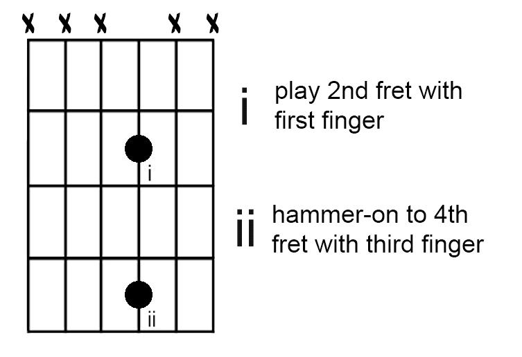 guitar hammer on