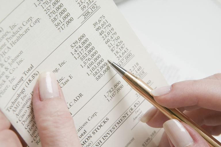 Preparing a Startup Balance Sheet