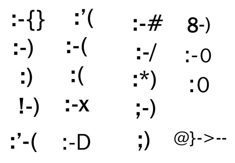 Who Invented Emoticons?