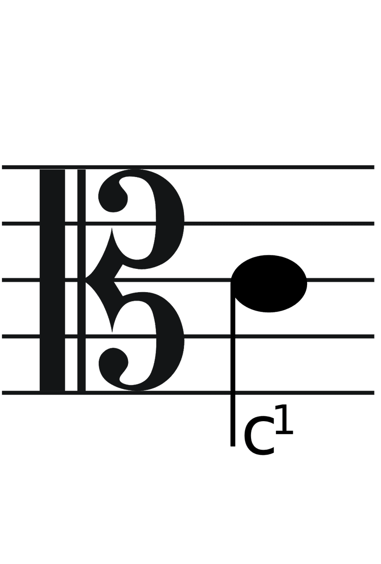 Commonly used types of clefs c clef buycottarizona Images