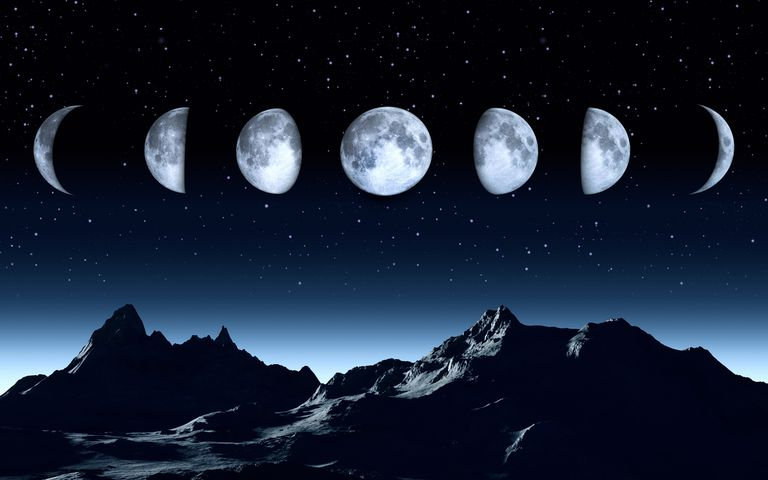 The sidereal month and synodic month are both based on the lunar cycle.