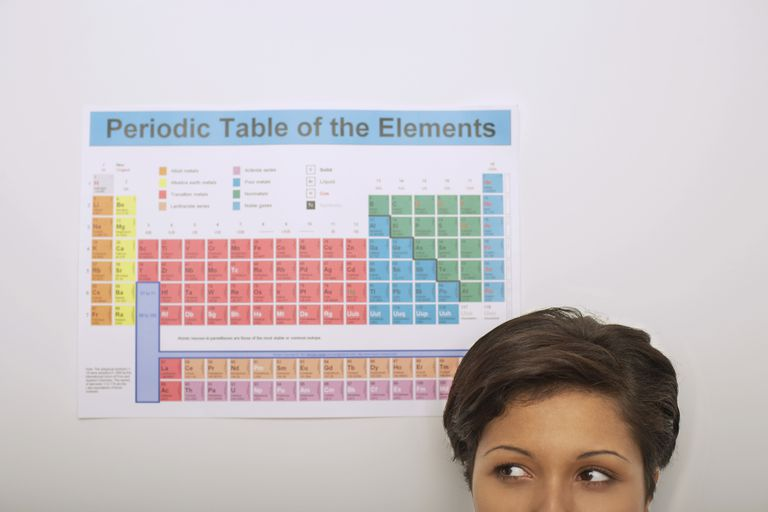 Which element do you consider to be the coolest element?