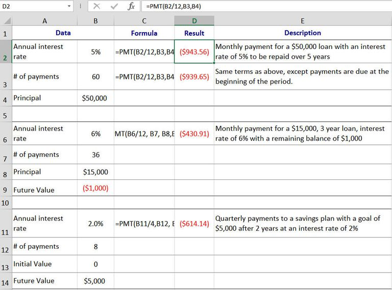 Calculating Loan Payments and Saving Plans with Excel's PMT Function