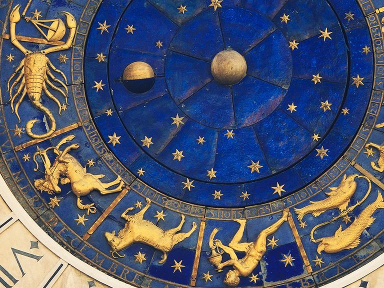 Introduction to the 12 zodiac signs from aries to pisces stopboris Choice Image
