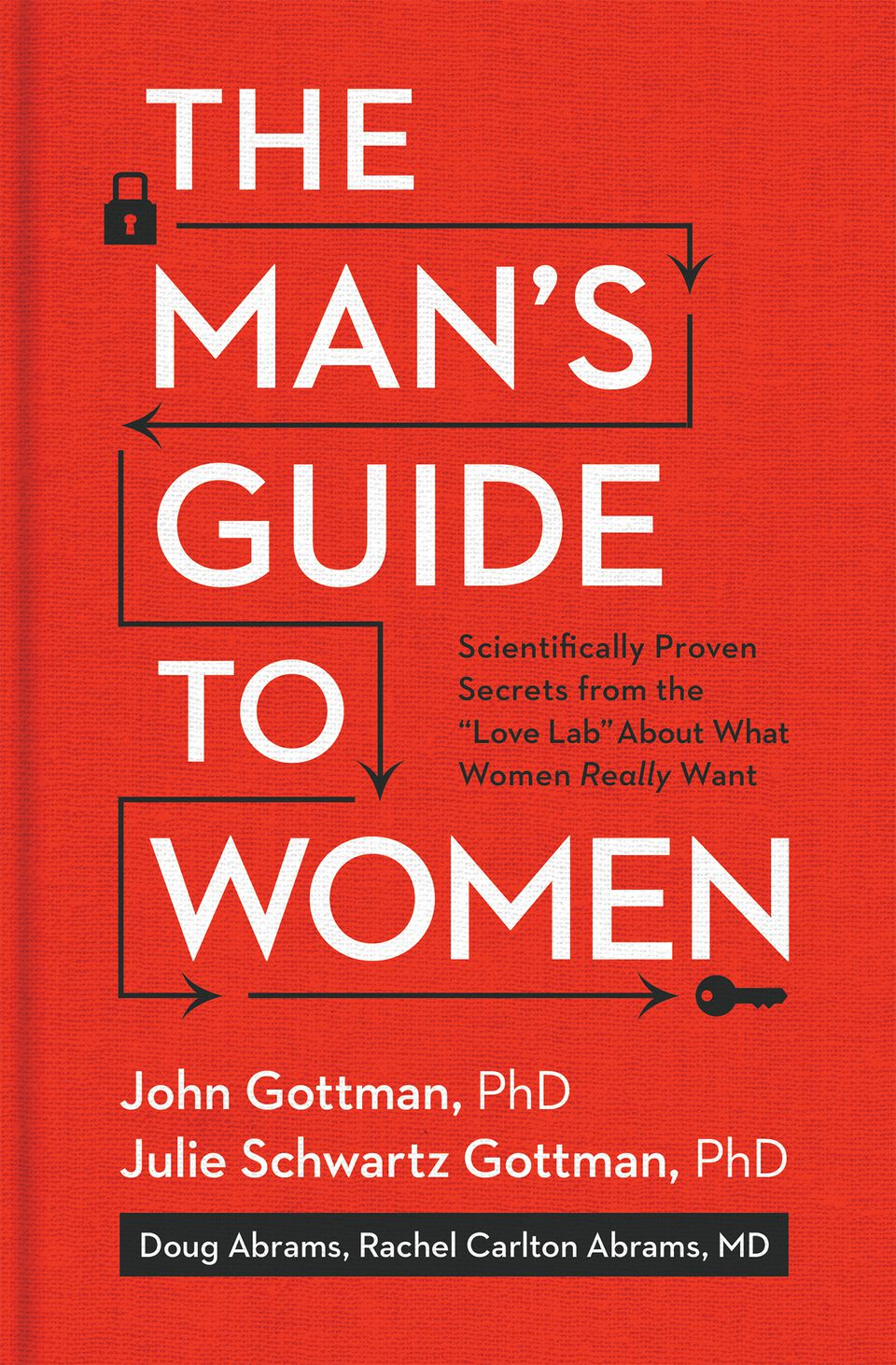 Man's Guide to Women