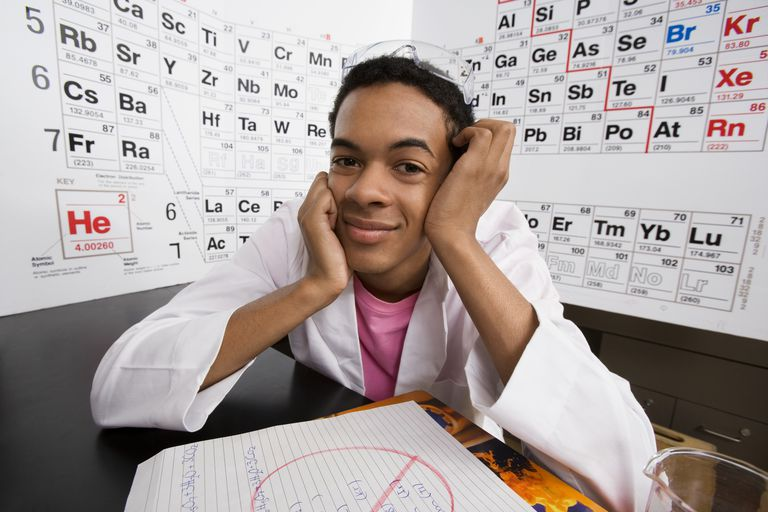 Which element of the periodic table has the most in common with your personality? Here's a fun quiz you can take to find out.