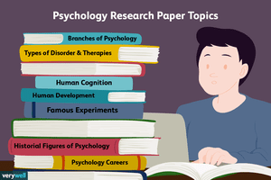 Writing a psychology research paper