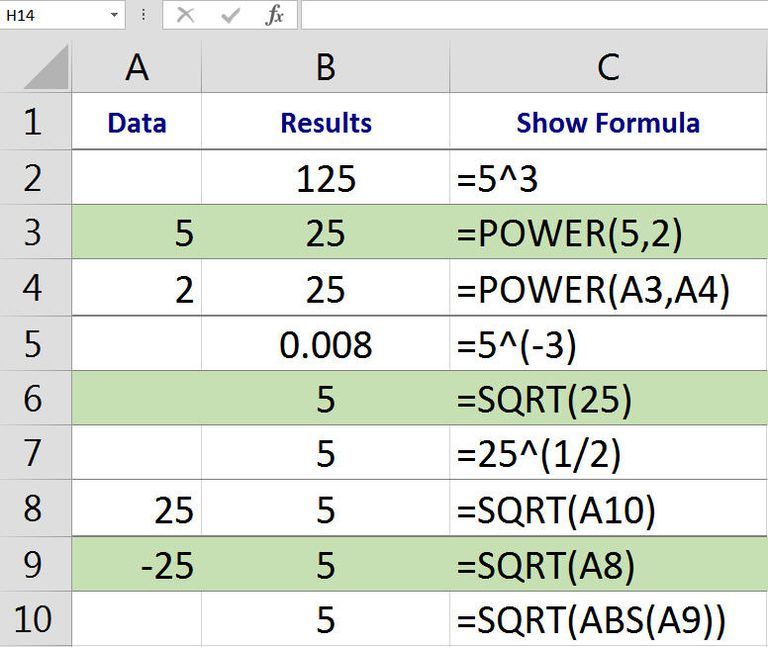 Show Formulas in Excel and Google Spreadsheets Using Shortcut Keys