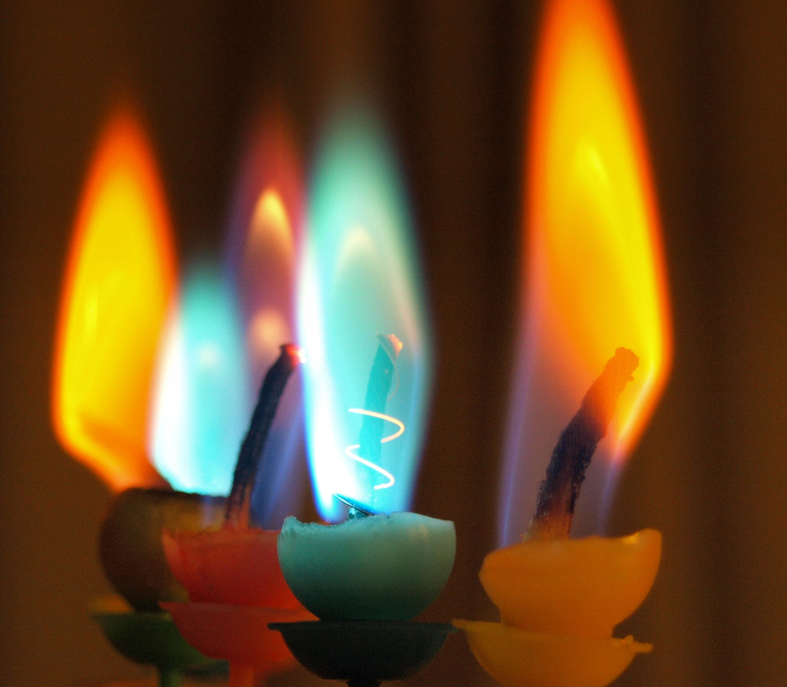 rainbow colored flames using household chemicals