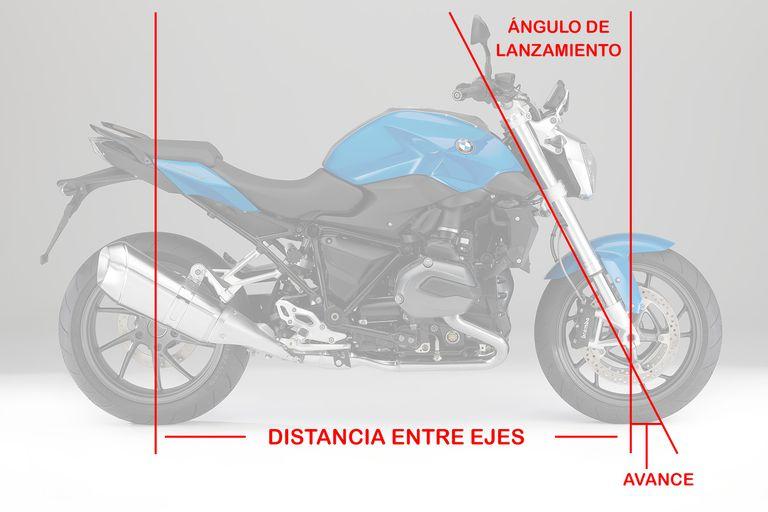 La geometría de una moto