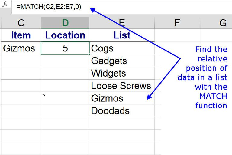 Find the Relative Position of Data in a List with the Match Function