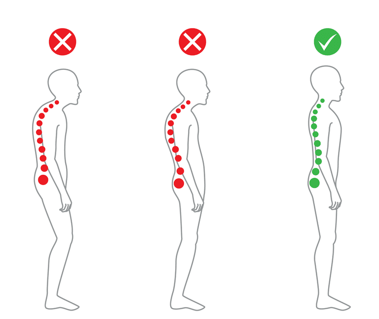 Body alignment from the side.