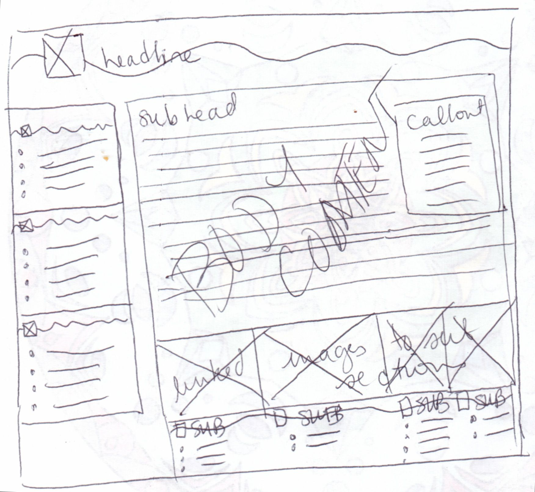 web design  website wireframe