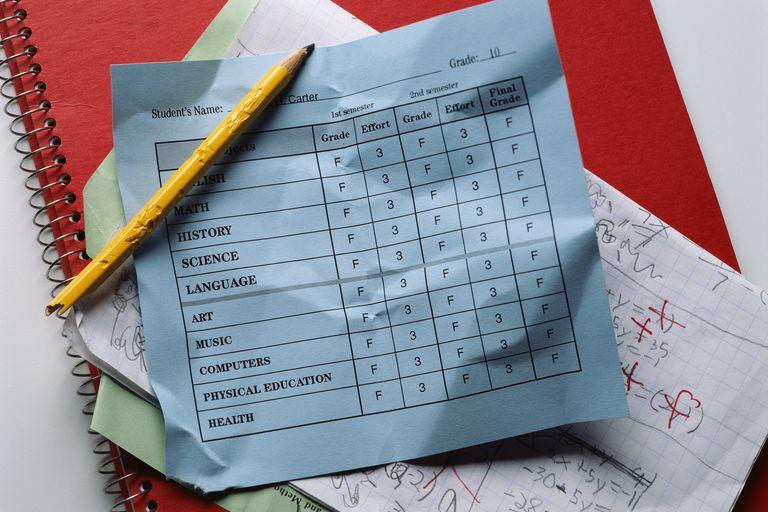Failing Report Card