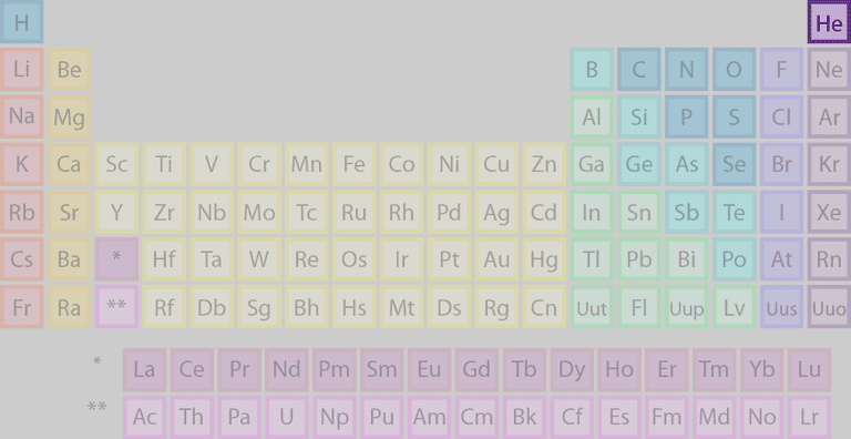 Where is helium found on the periodic table urtaz Images
