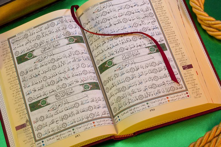 Islam - The Holy Koran
