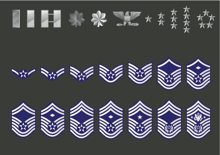 History of Air Force Enlisted Insignia (Rank)