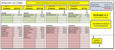 spreadsheet for a budget