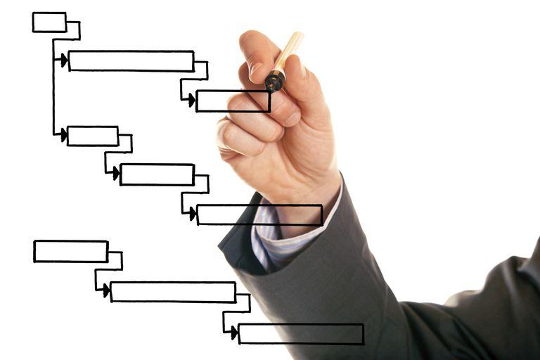 businessman drawing a gantt chart
