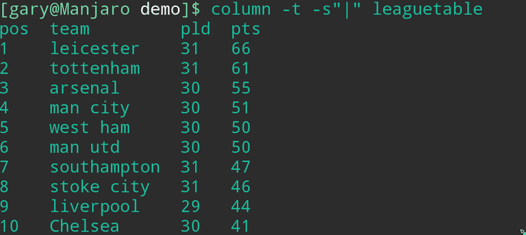 Display Tabular Data With Column Command