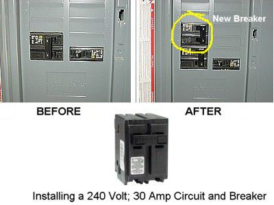 How to Install a 240-Volt Circuit Breaker