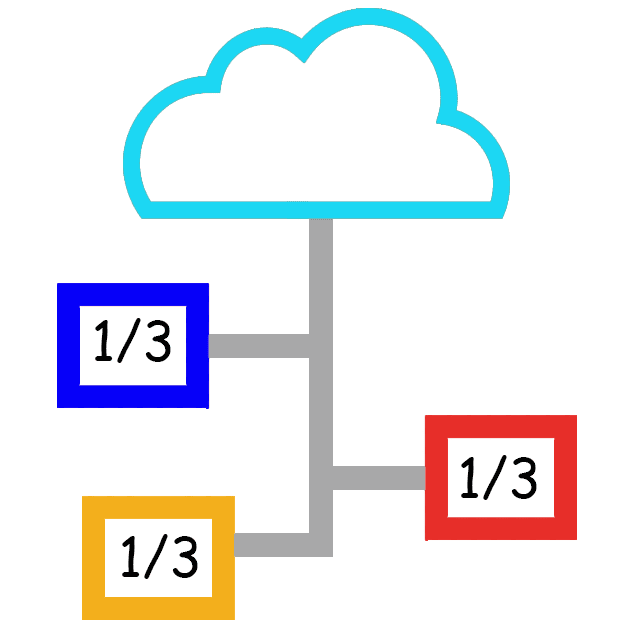 Illustration of bandwidth being split between three devices