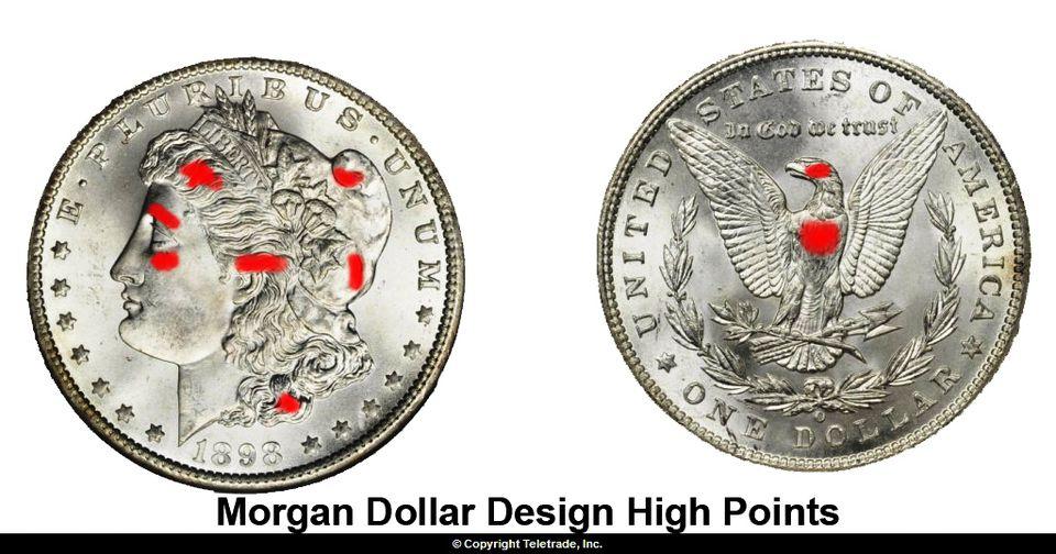 Design High Points on the U.S. Morgan Dollar