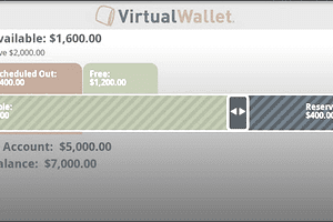 Money Bar in PNC Virtual Wallet