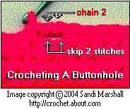 Learn How To Crochet a Buttonhole