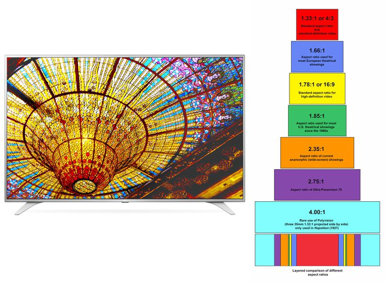 LG UH6500 4K UHD TV with TV and Movie Aspect Ratio Chart