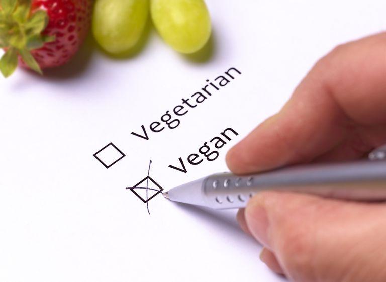 Vegetarian and vegan questionnaire