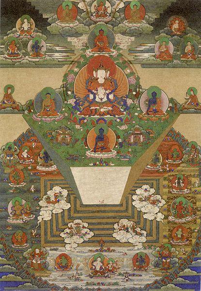 O Brien Auto >> Mount Meru and the Buddhist Universe