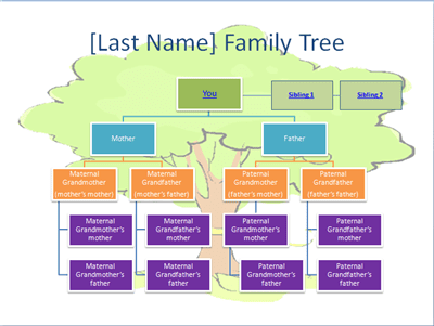 use powerpoint to create your own family tree chart, Modern powerpoint