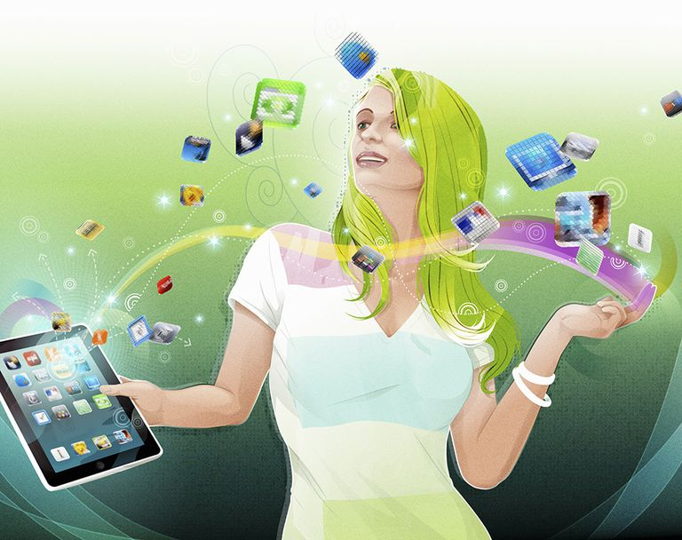 Sync ebooks to ipad