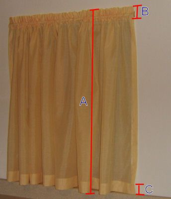Measurements you need to Sew Custom Curtains