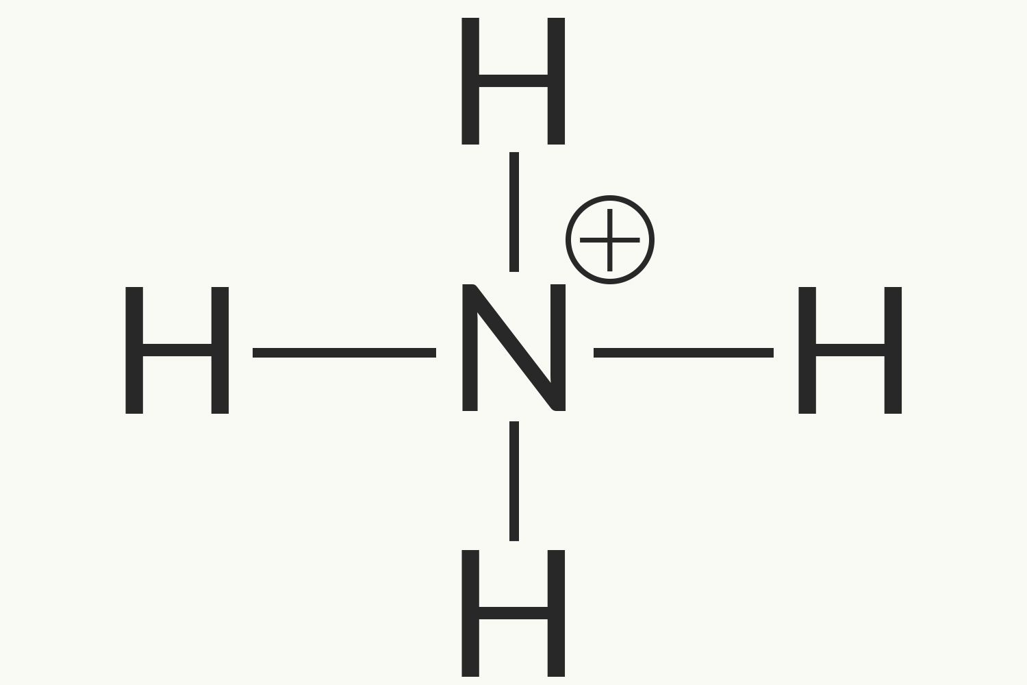 List of common polyatomic ions names formulas and charges gamestrikefo Images