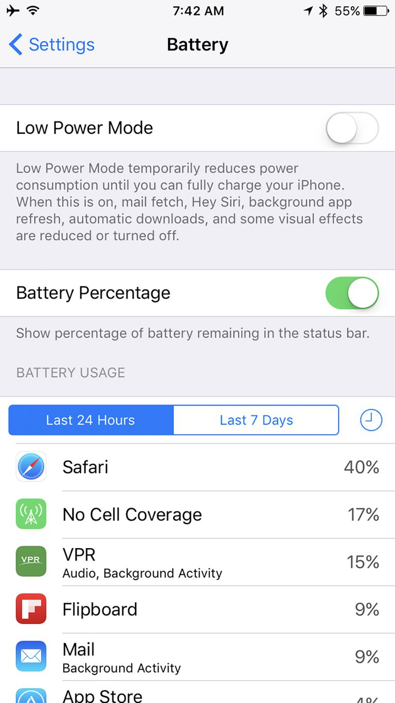 Mobile Phone Battery Usage