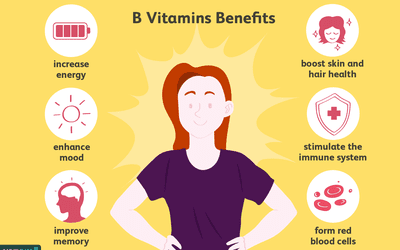 picture Vitamin B-6 Requirements and Dietary Sources
