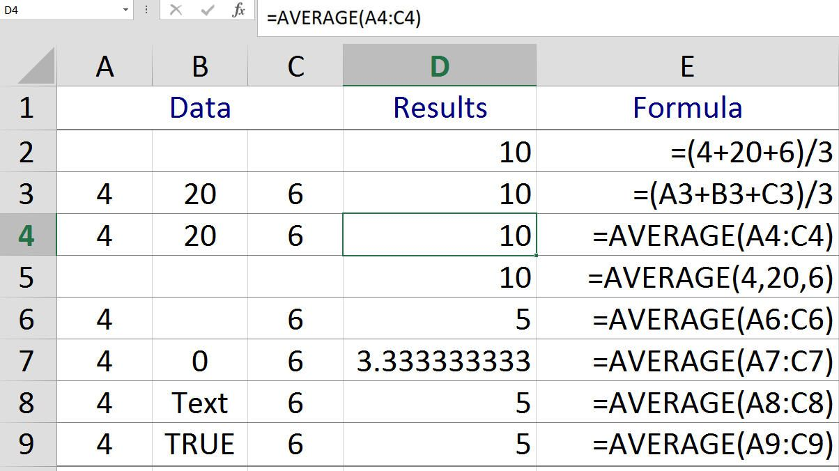 How to calculate the mean or average find the arithmetic mean or average with the excel average function gamestrikefo Gallery