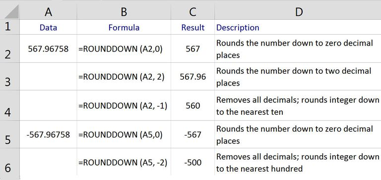 Rounding Numbers in Excel with the ROUND Function