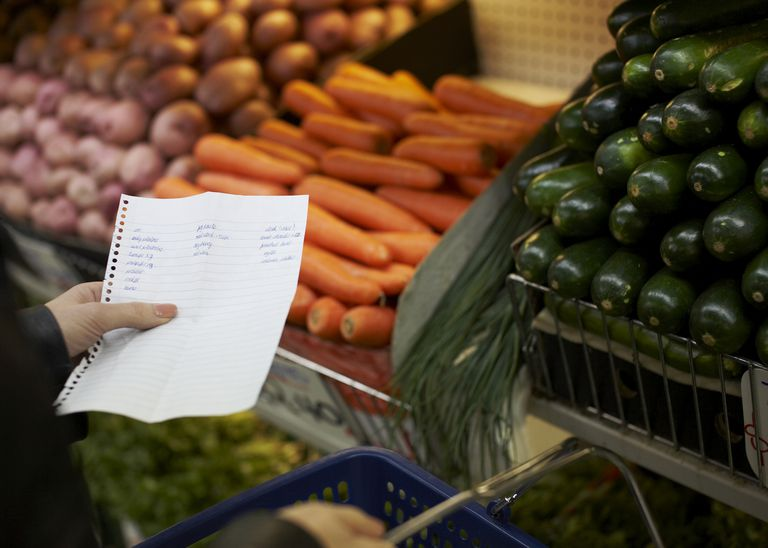 A hand holds a grocery list. Produce is in the background.