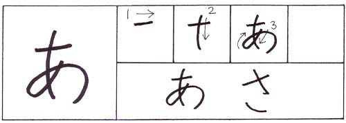 how to write the hiragana a character