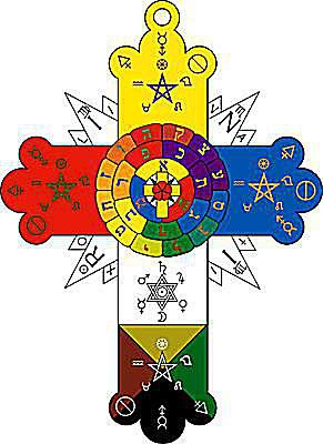 The rosy or rose cross occult symbols rose cross or rosy cross aloadofball Choice Image