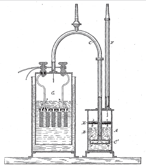 Nineteenth century electrolytic cell for producing oxyhydrogen
