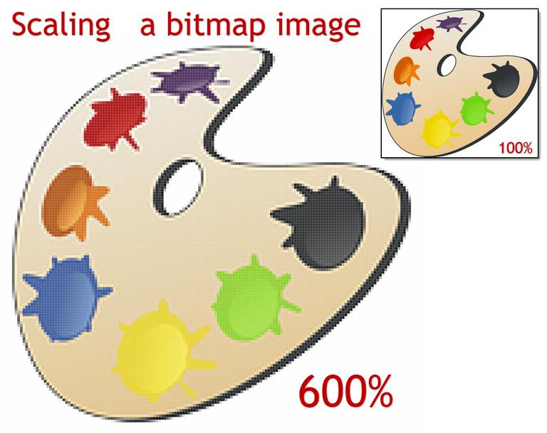 Bitmap or Raster Image
